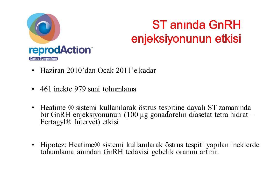 ST anında GnRH enjeksiyonunun etkisi