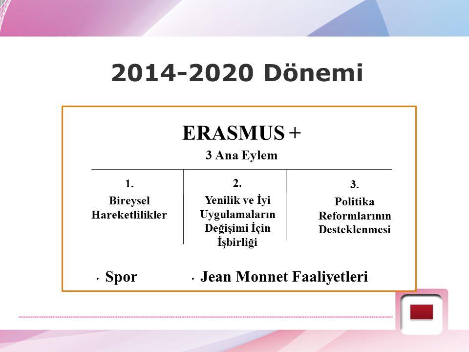 2014-2020 Dönemi ERASMUS + Spor Jean Monnet Faaliyetleri 3 Ana Eylem