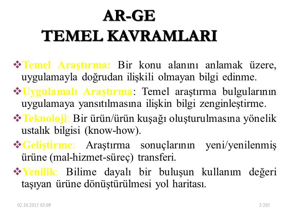AR-GE TEMEL KAVRAMLARI