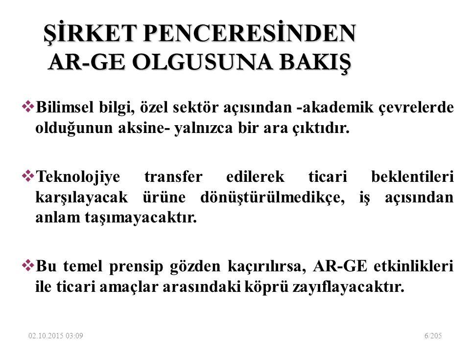 ŞİRKET PENCERESİNDEN AR-GE OLGUSUNA BAKIŞ