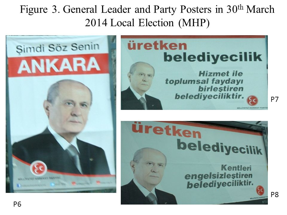 Figure 3. General Leader and Party Posters in 30th March 2014 Local Election (MHP)