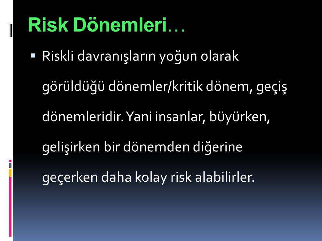 Risk Dönemleri…