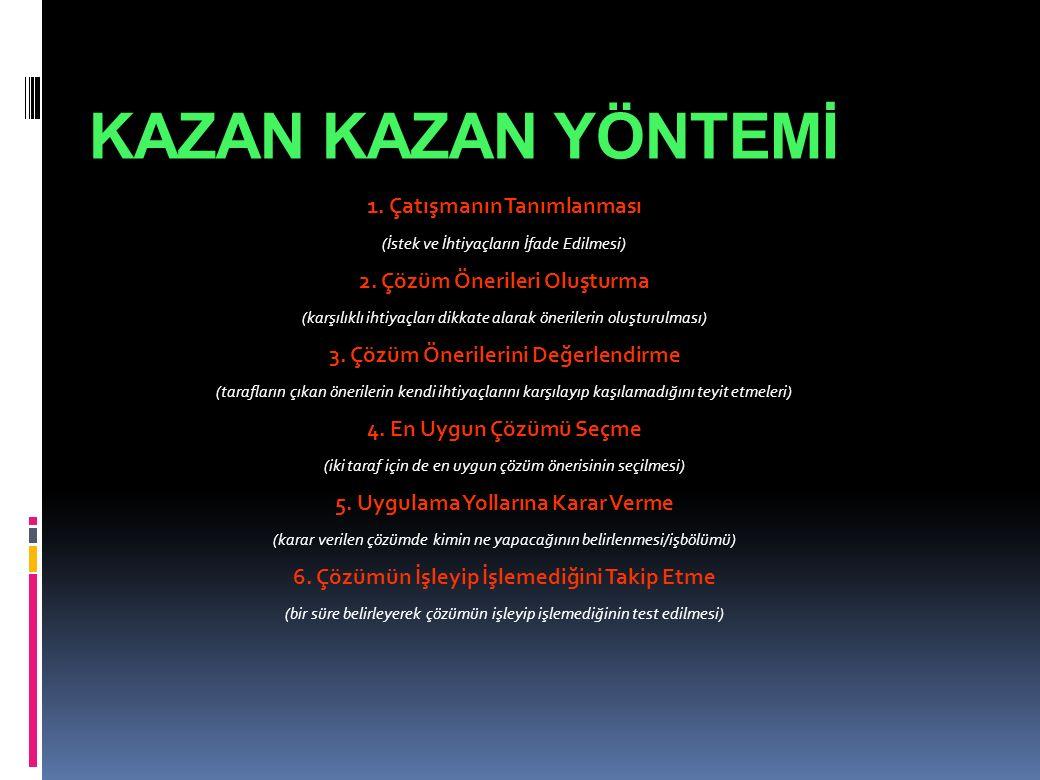KAZAN KAZAN YÖNTEMİ 1. Çatışmanın Tanımlanması
