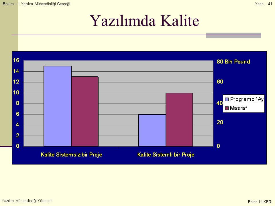 Yazılımda Kalite Yazılım Mühendisliği Yönetimi Erkan ÜLKER
