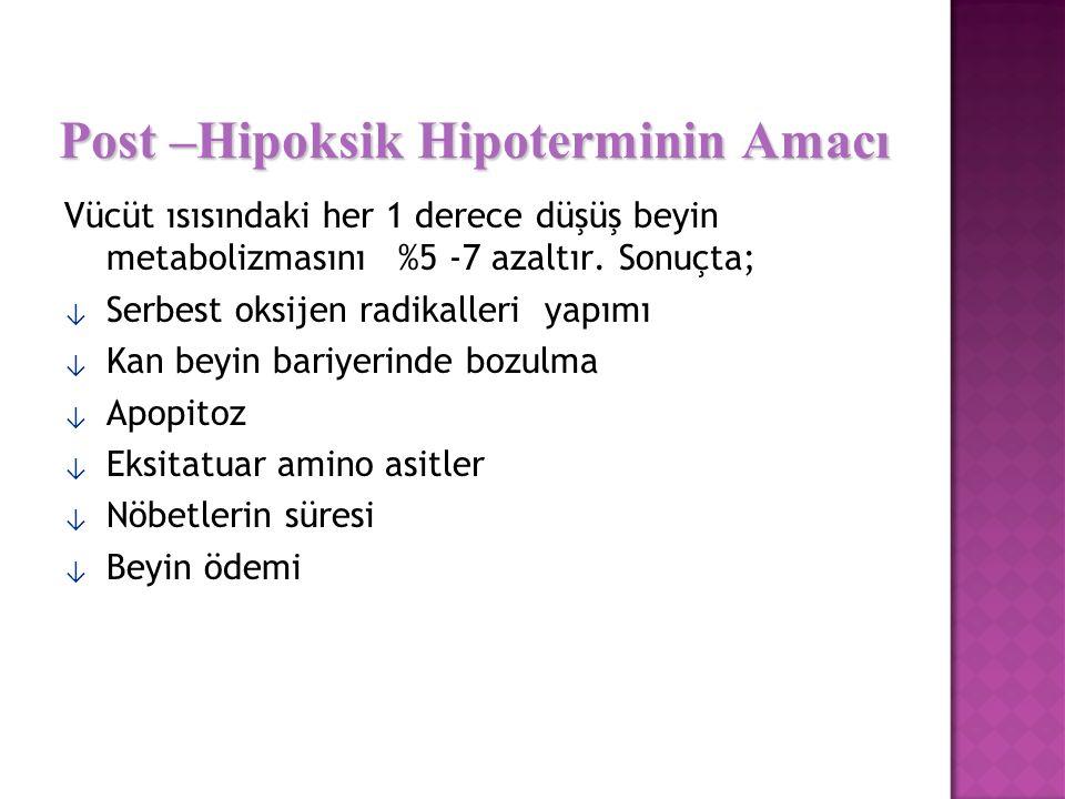 Post –Hipoksik Hipoterminin Amacı