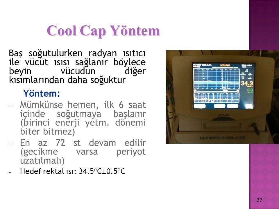 Cool Cap Yöntem Yöntem: