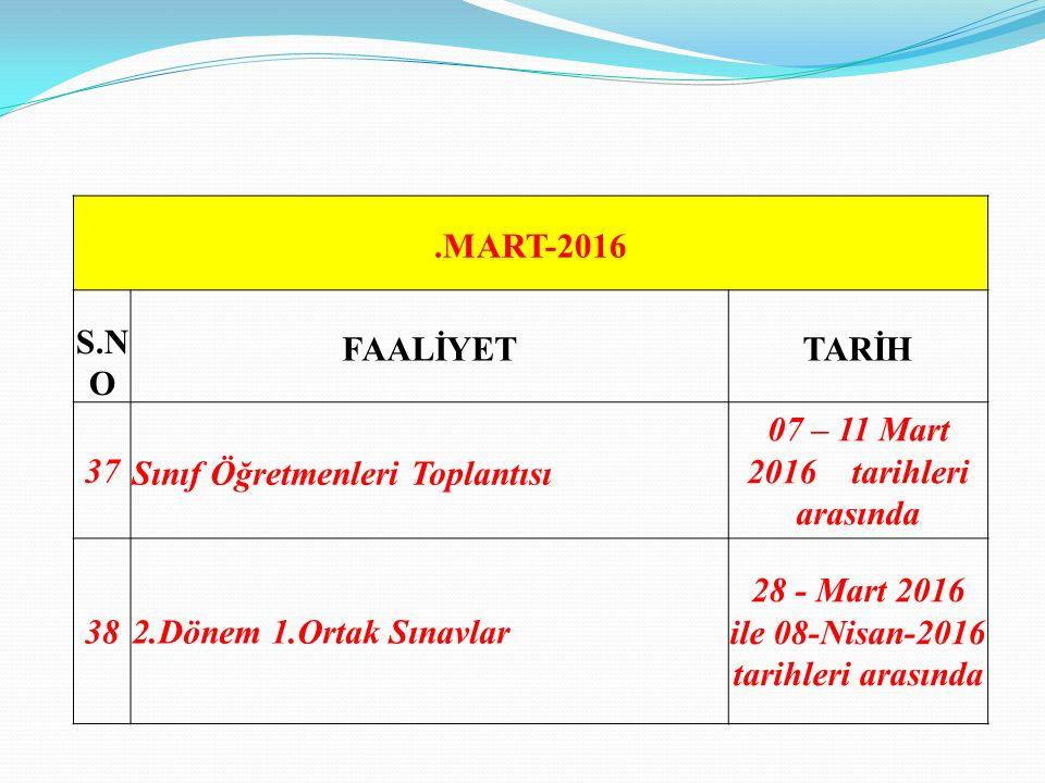 Sınıf Öğretmenleri Toplantısı 07 – 11 Mart 2016 tarihleri arasında