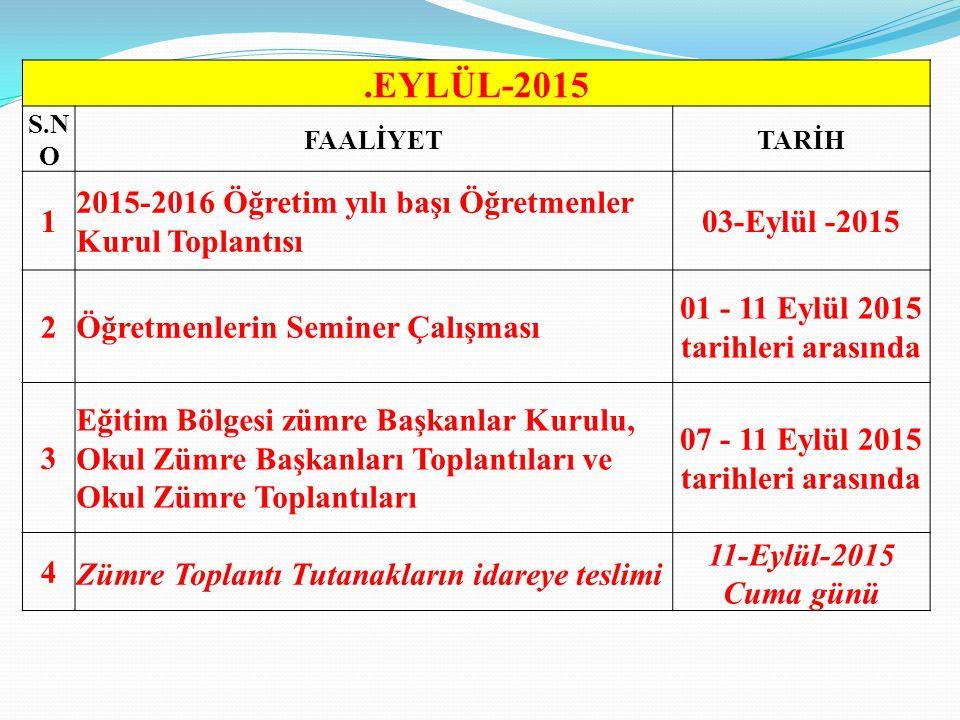 .EYLÜL-2015 1 2015-2016 Öğretim yılı başı Öğretmenler Kurul Toplantısı