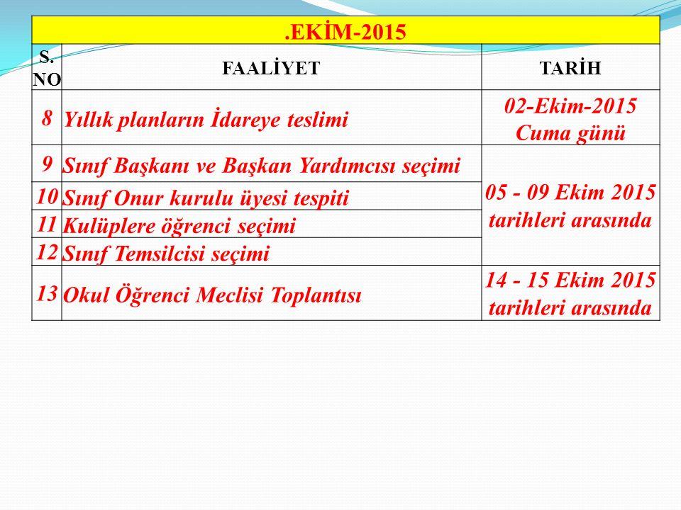 Yıllık planların İdareye teslimi 02-Ekim-2015 Cuma günü