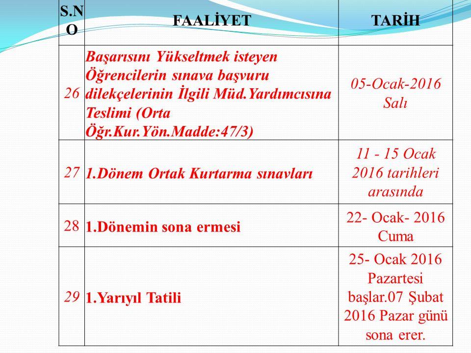 .OCAK-2016 S.NO FAALİYET TARİH
