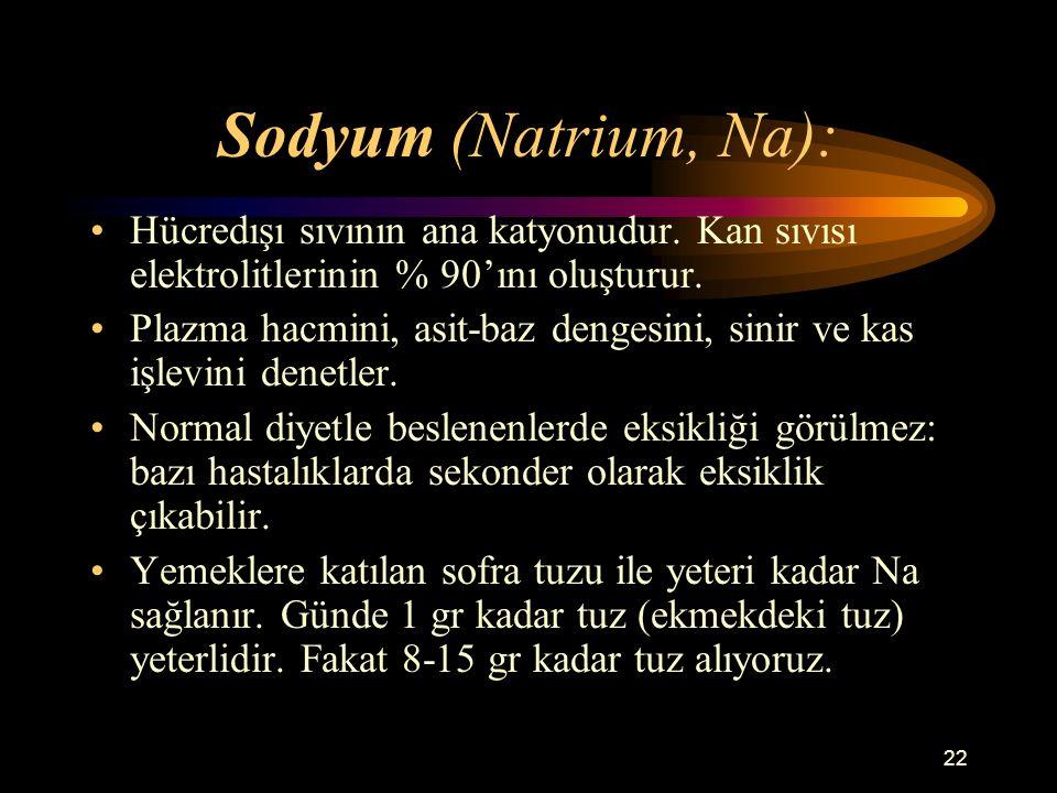 Sodyum (Natrium, Na): Hücredışı sıvının ana katyonudur. Kan sıvısı elektrolitlerinin % 90'ını oluşturur.