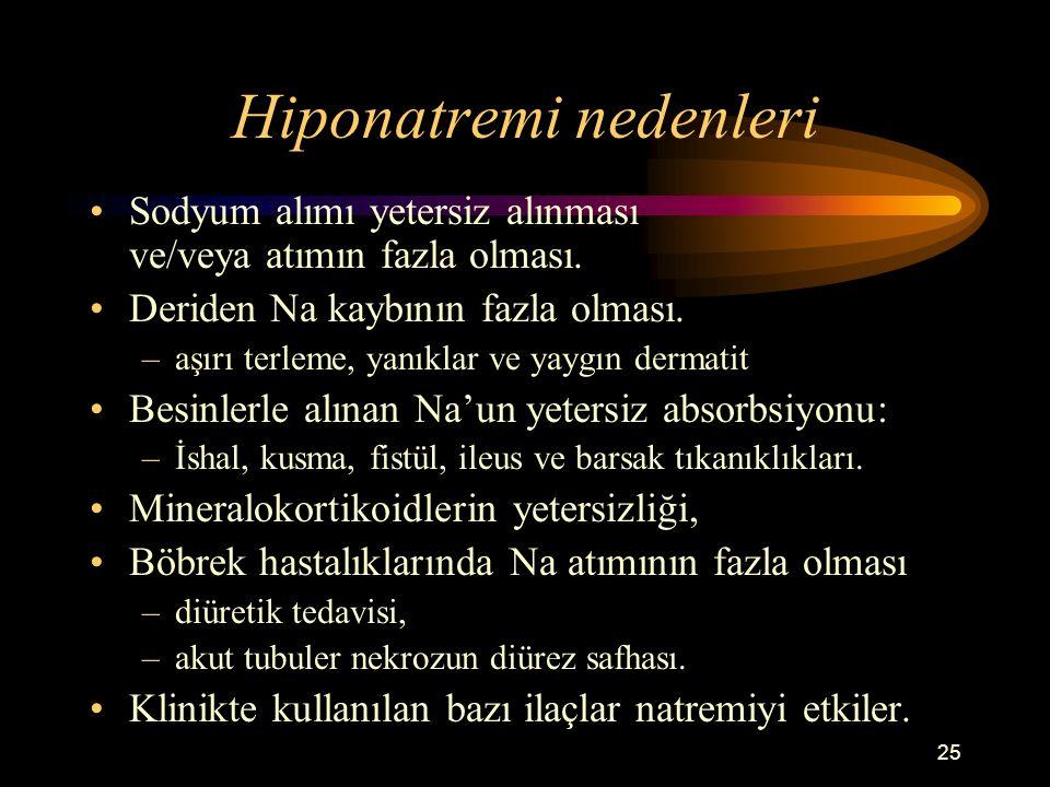Hiponatremi nedenleri