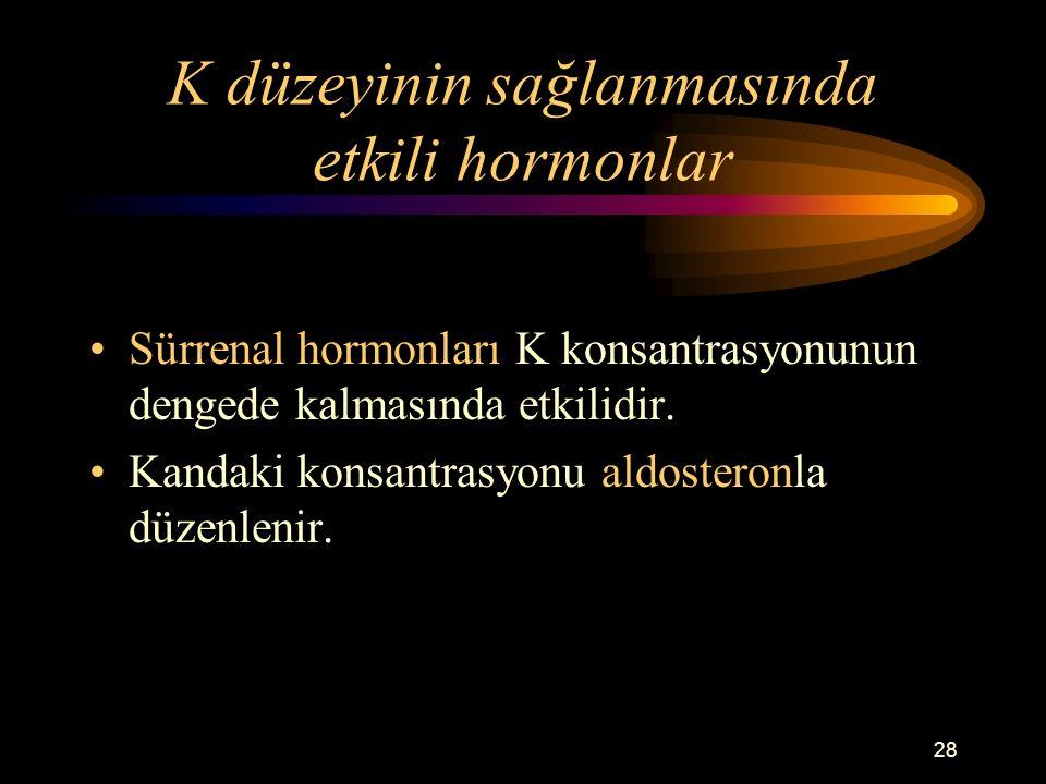 K düzeyinin sağlanmasında etkili hormonlar