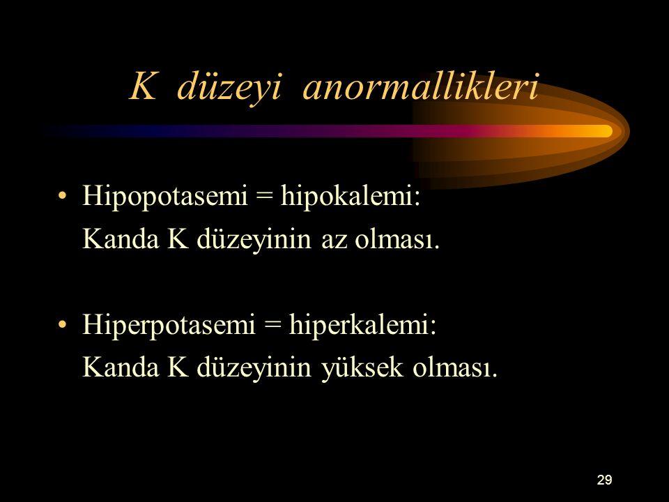 K düzeyi anormallikleri