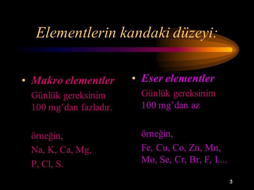 Elementlerin kandaki düzeyi:
