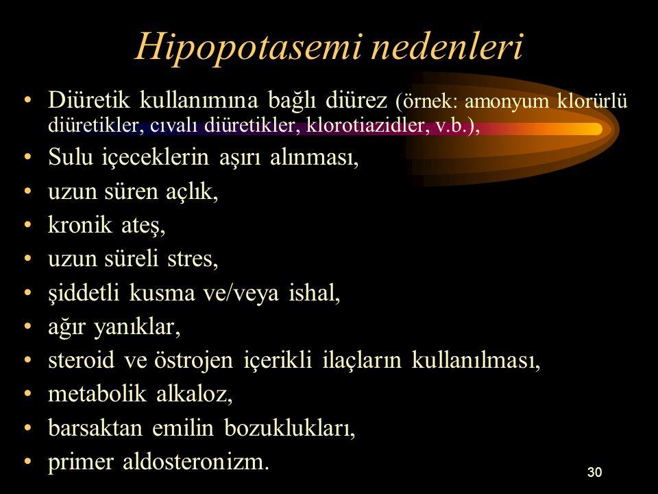 Hipopotasemi nedenleri