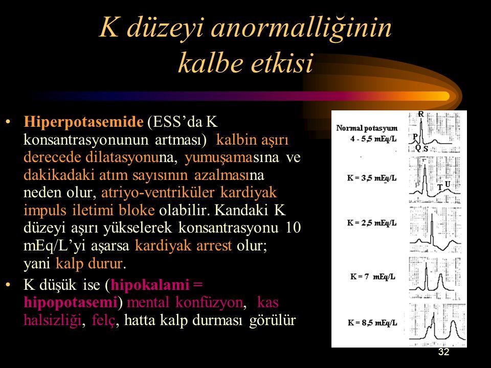 K düzeyi anormalliğinin kalbe etkisi