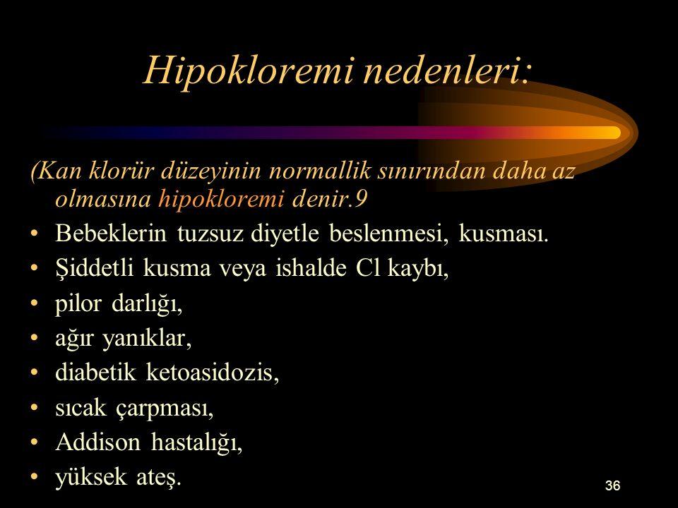 Hipokloremi nedenleri: