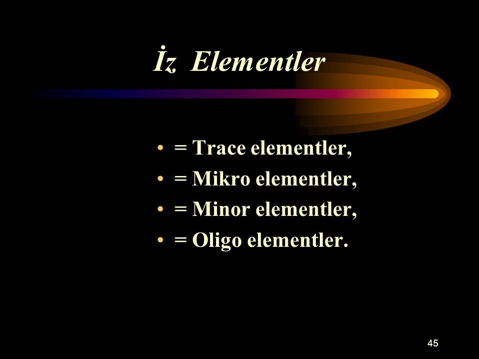 İz Elementler = Trace elementler, = Mikro elementler,