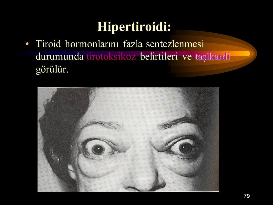 Hipertiroidi: Tiroid hormonlarını fazla sentezlenmesi durumunda tirotoksikoz belirtileri ve taşikardi görülür.