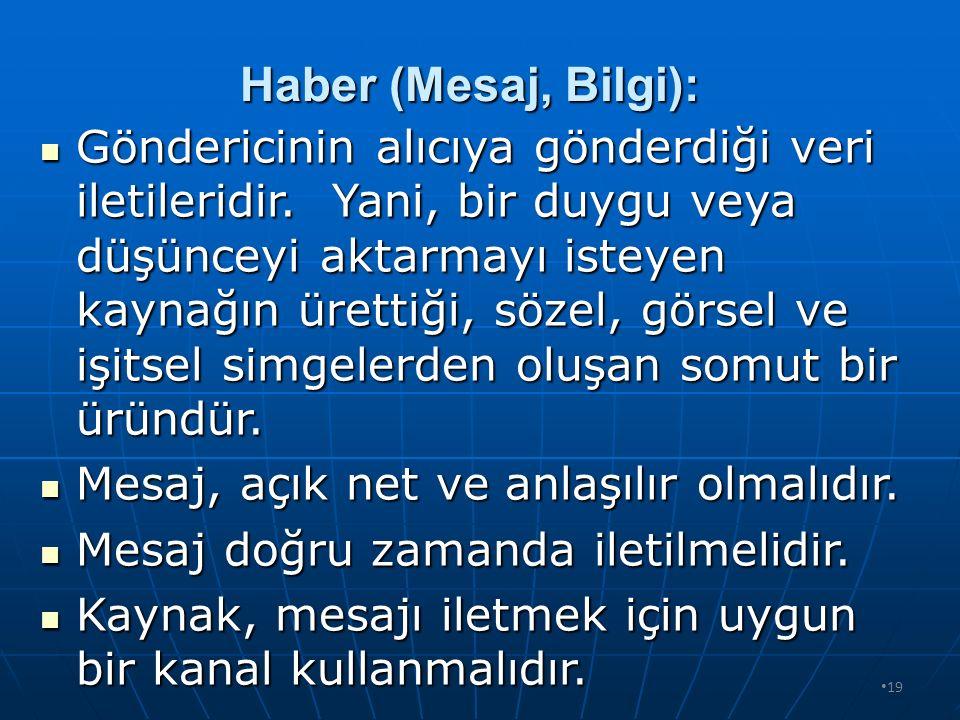 Haber (Mesaj, Bilgi):