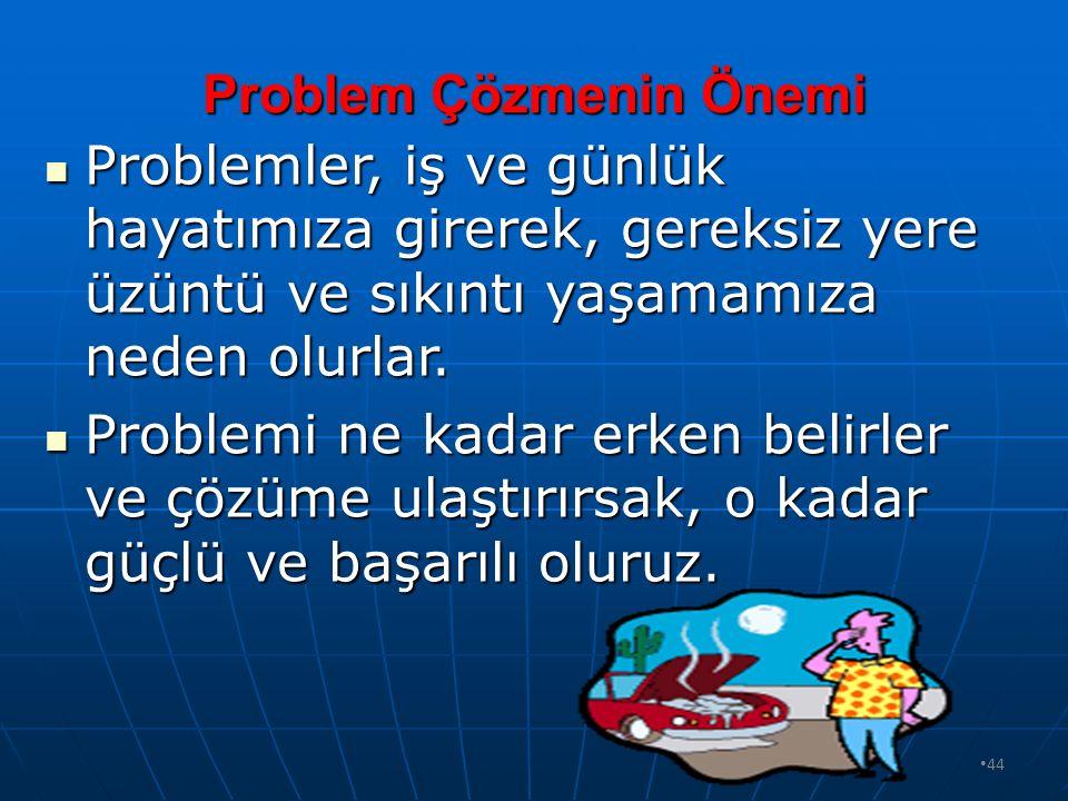 Problem Çözmenin Önemi