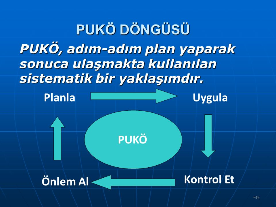 PUKÖ DÖNGÜSÜ PUKÖ, adım-adım plan yaparak sonuca ulaşmakta kullanılan sistematik bir yaklaşımdır. Planla.