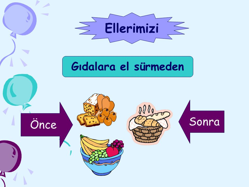 Ellerimizi Gıdalara el sürmeden Sonra Önce
