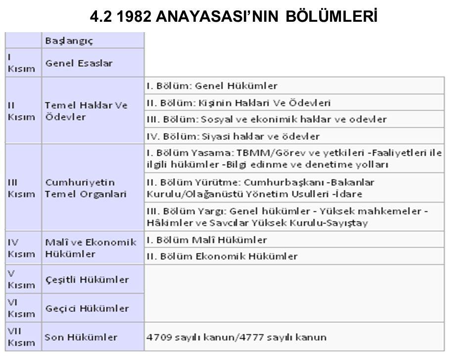 4.2 1982 ANAYASASI'NIN BÖLÜMLERİ