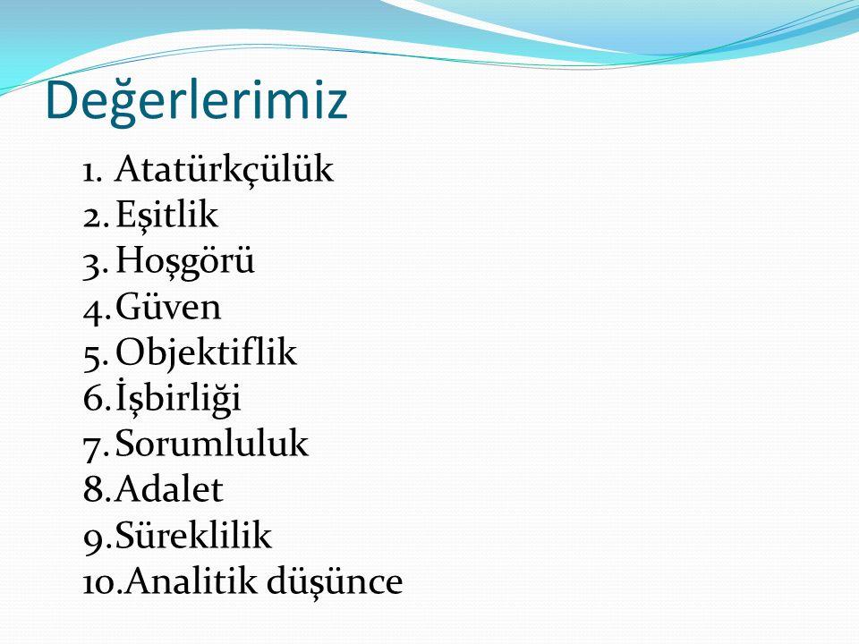 Değerlerimiz Atatürkçülük Eşitlik Hoşgörü Güven Objektiflik İşbirliği