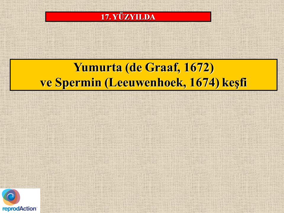 ve Spermin (Leeuwenhoek, 1674) keşfi