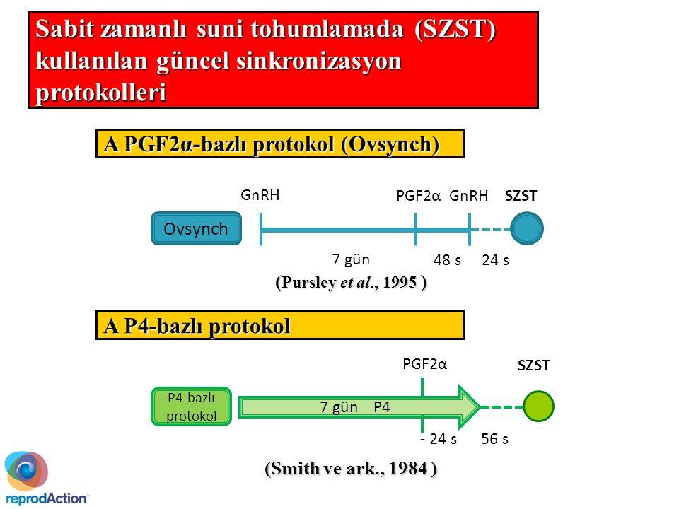 Sabit zamanlı suni tohumlamada (SZST) kullanılan güncel sinkronizasyon protokolleri