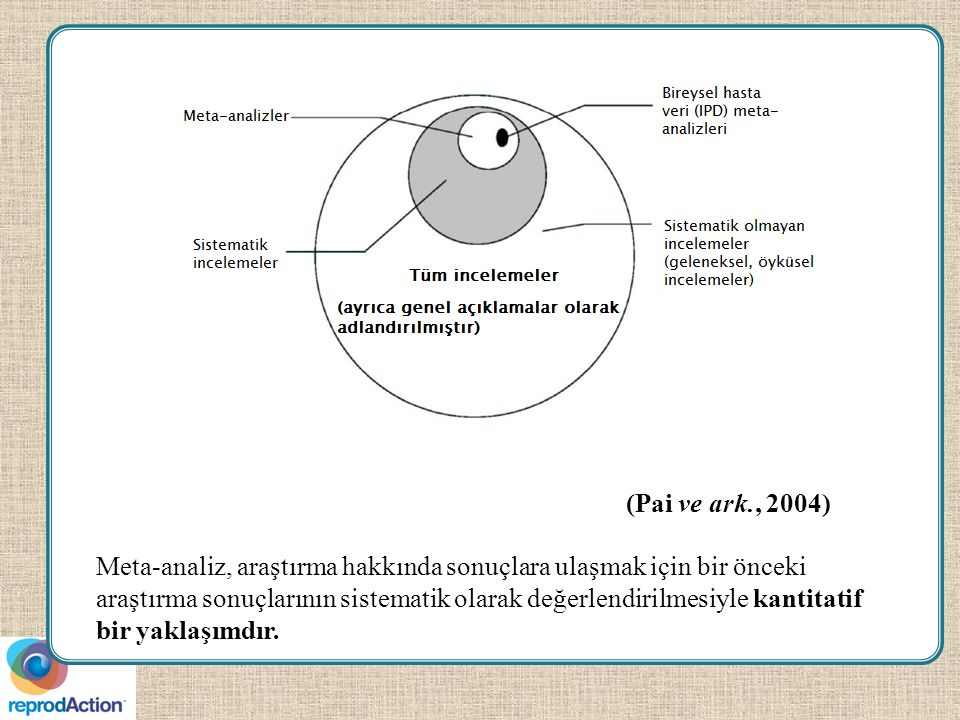 (Pai ve ark., 2004)