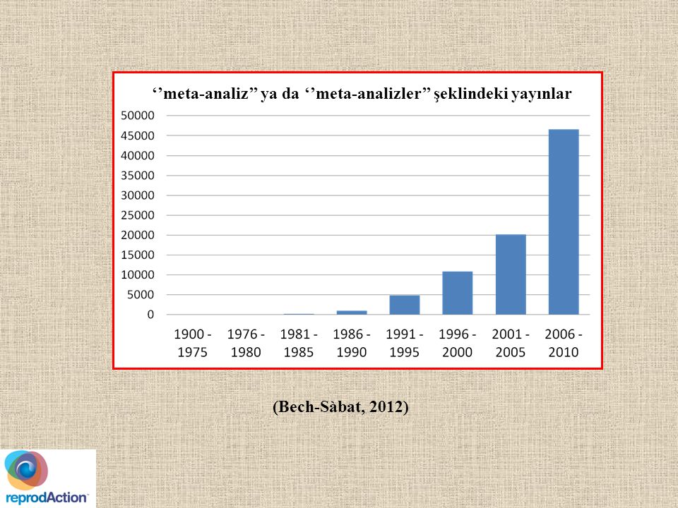 ''meta-analiz'' ya da ''meta-analizler'' şeklindeki yayınlar