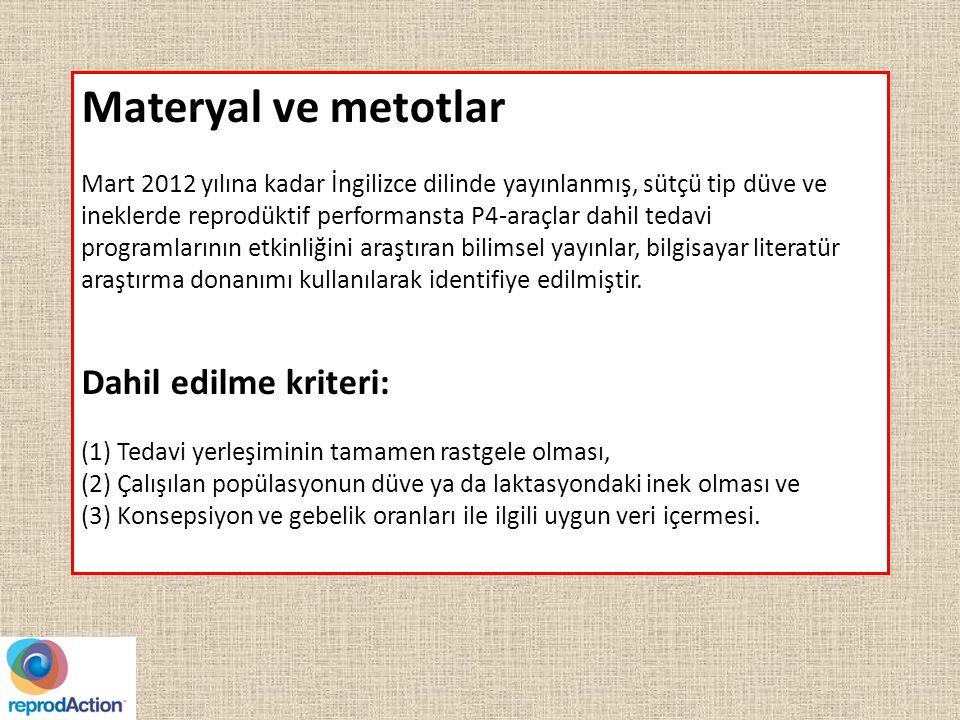 Materyal ve metotlar Dahil edilme kriteri: