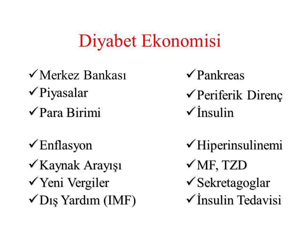 Diyabet Ekonomisi Merkez Bankası Pankreas Piyasalar Periferik Direnç
