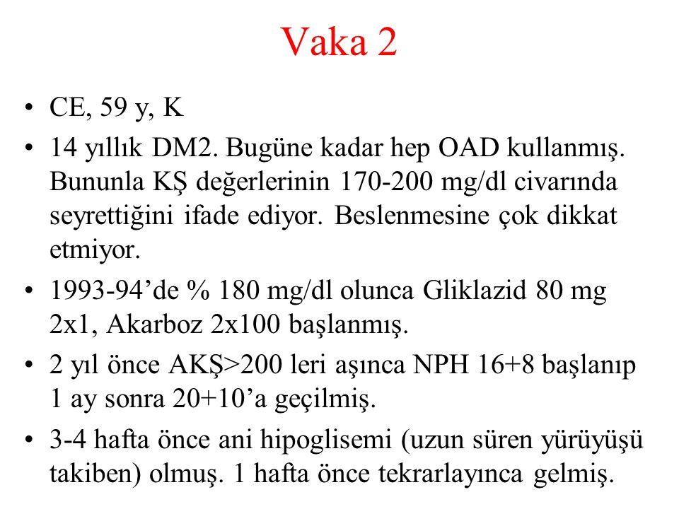 Vaka 2 CE, 59 y, K.