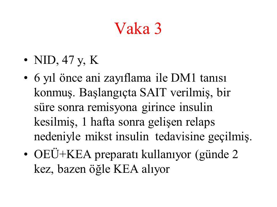 Vaka 3 NID, 47 y, K.