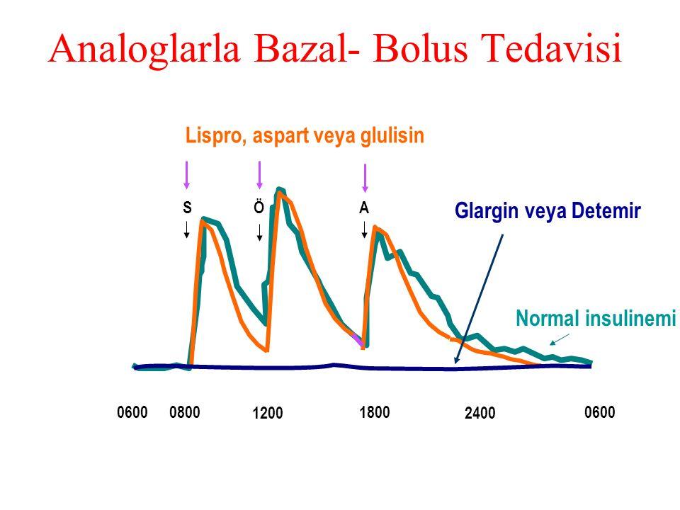 Analoglarla Bazal- Bolus Tedavisi