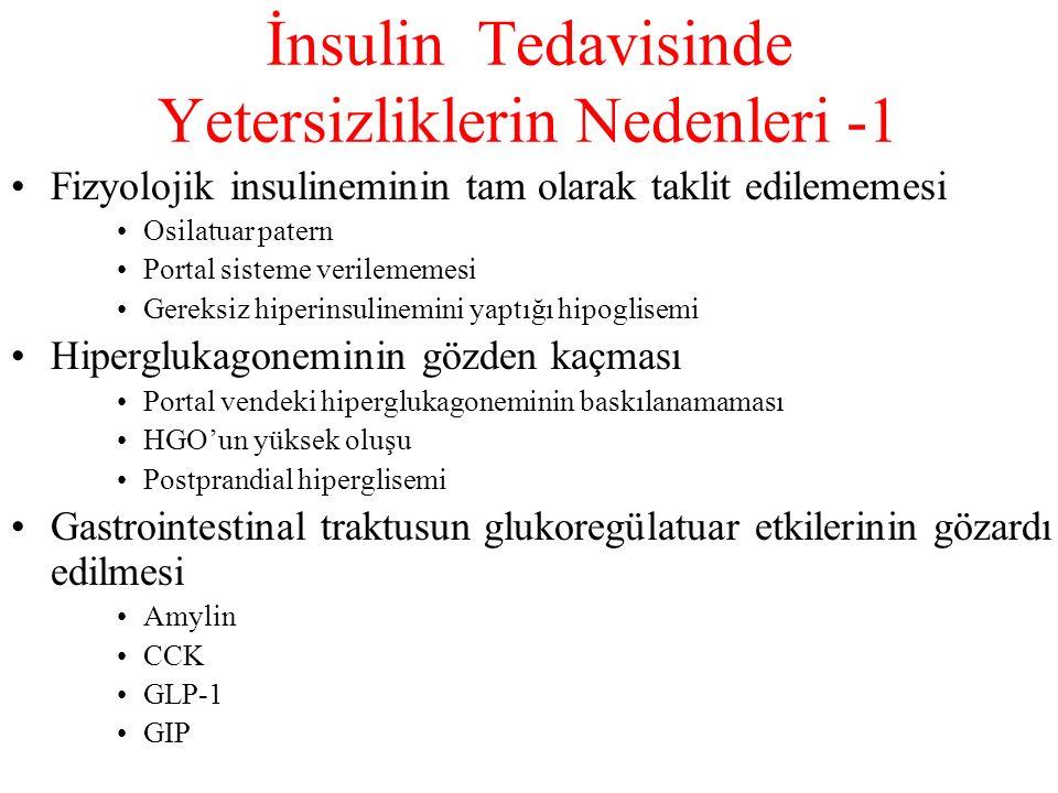 İnsulin Tedavisinde Yetersizliklerin Nedenleri -1