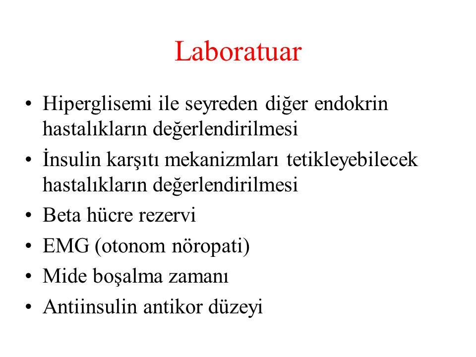 Laboratuar Hiperglisemi ile seyreden diğer endokrin hastalıkların değerlendirilmesi.