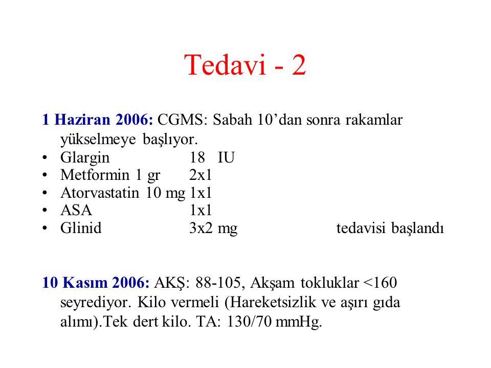 Tedavi - 2 1 Haziran 2006: CGMS: Sabah 10'dan sonra rakamlar yükselmeye başlıyor. Glargin 18 IU.