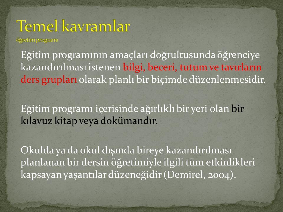 Temel kavramlar öğretim programı