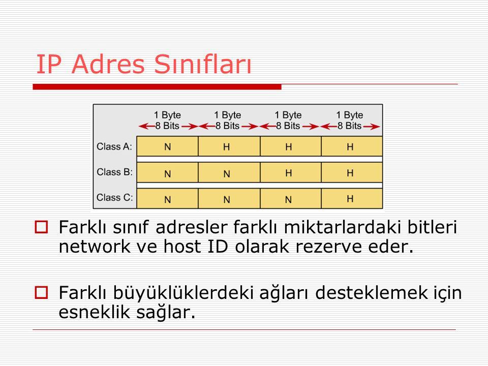 IP Adres Sınıfları Farklı sınıf adresler farklı miktarlardaki bitleri network ve host ID olarak rezerve eder.