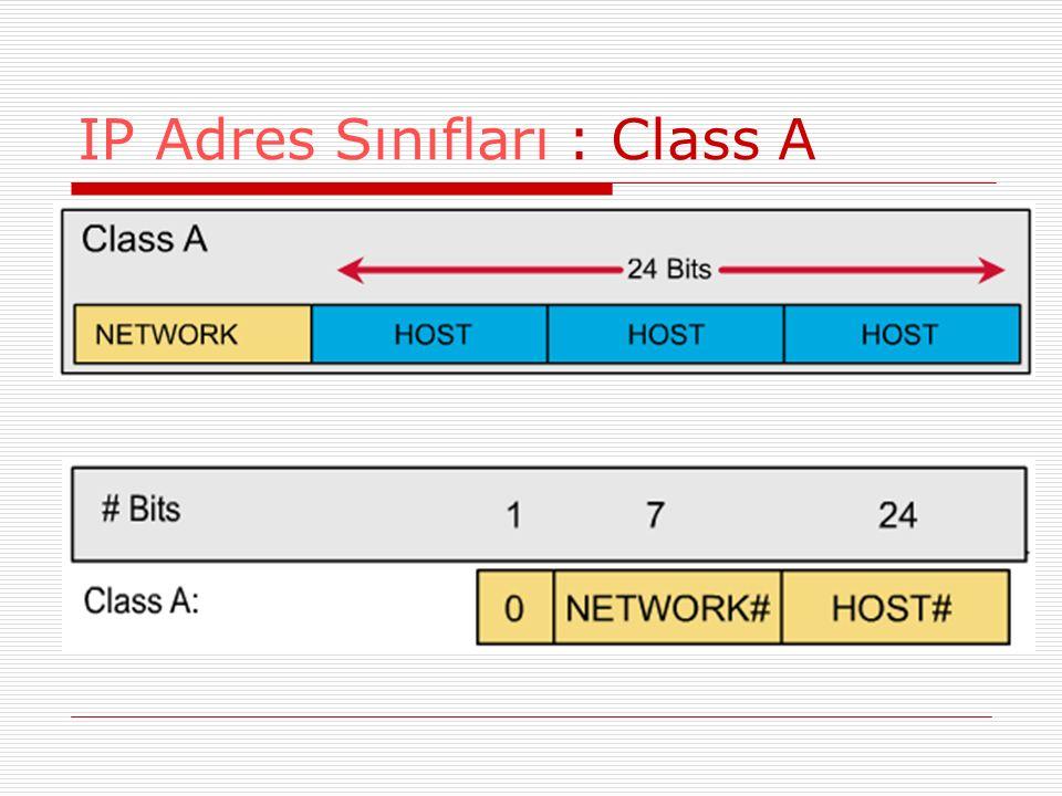 IP Adres Sınıfları : Class A