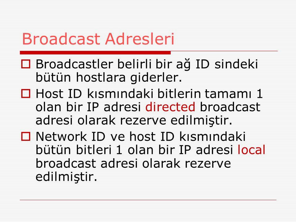 Broadcast Adresleri Broadcastler belirli bir ağ ID sindeki bütün hostlara giderler.