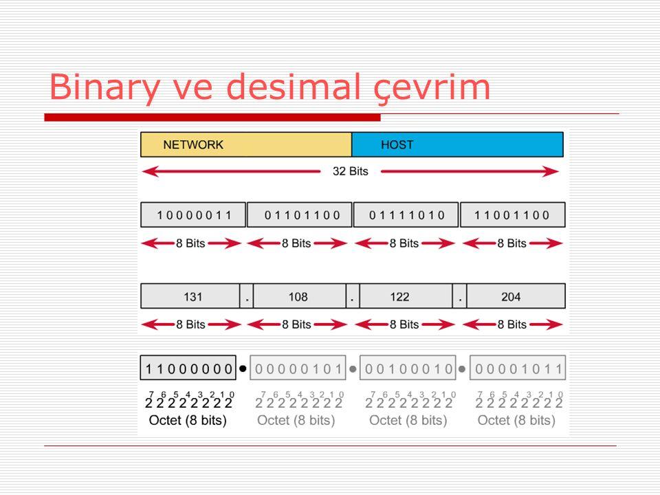 Binary ve desimal çevrim