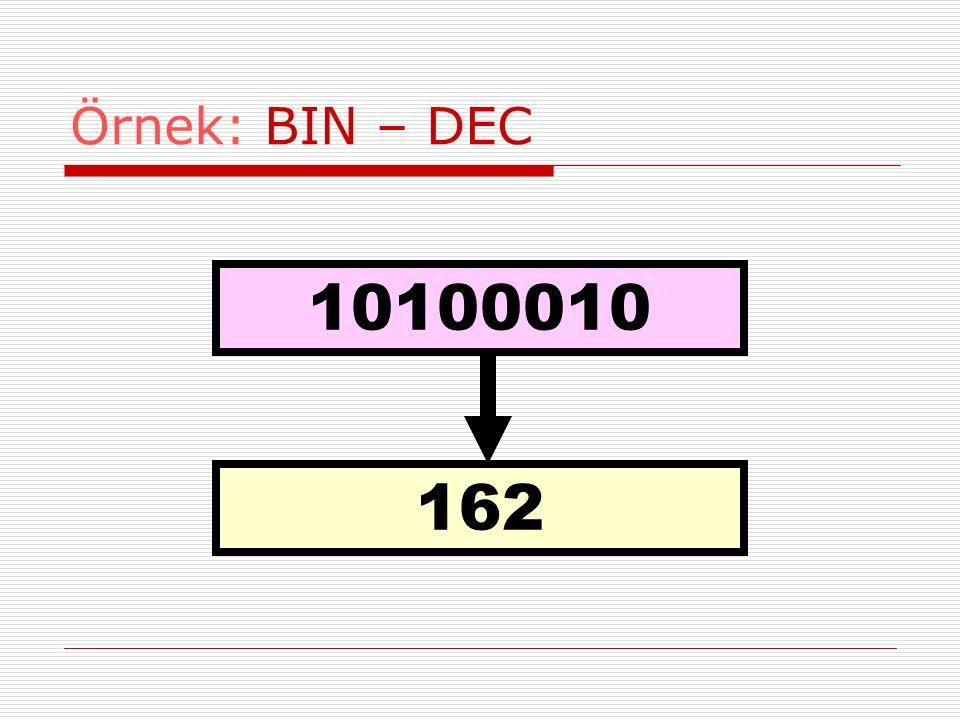 Örnek: BIN – DEC 10100010 162
