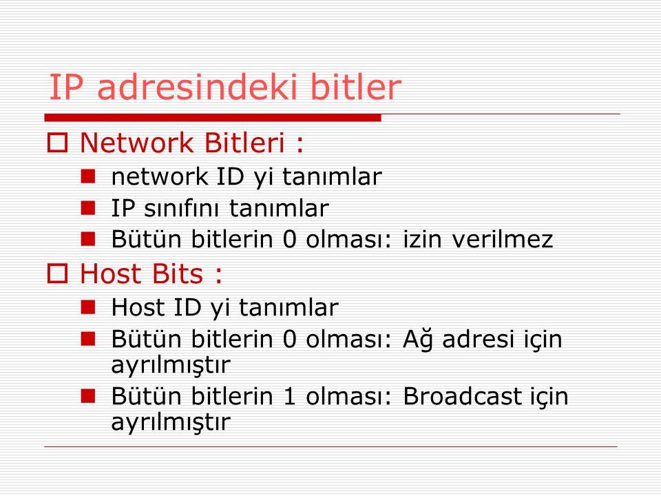 IP adresindeki bitler Network Bitleri : Host Bits :