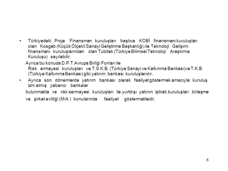 Türkiyedeki Proje Finansman kuruluşları başlıca KOBİ finansmanı kuruluşları olan Kosgeb (Küçük Ölçekli Sanayi Geliştirme Başkanlığı) ile Teknoloji Gelişimi finansmanı kuruluşlarından olan Tubitak (Türkiye Bilimsel Teknoloji Araştırma Kuruluşu) sayılabilir.